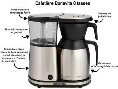 machines caf s slow coffee hario chemex aeropress flaavor. Black Bedroom Furniture Sets. Home Design Ideas